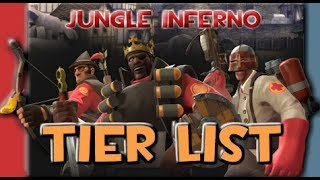 TF2: The Medieval Mode Tier List UPDATE