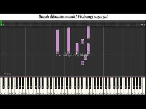 [TUTORIAL] Nothing's Gonna Change My Love For You - George Benson | @andrepunkgabean