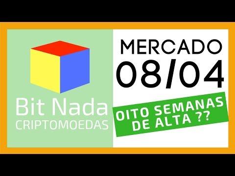 Mercado de Cripto! 08/04 OITO SEMANAS DE ALTA? / O que é menos pior: inflação ou desvalorização?