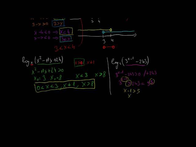 A logaritmus fogalmának bevezetése 4