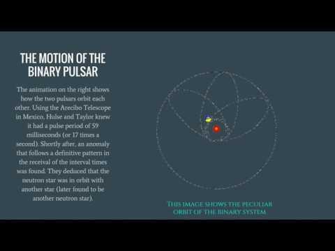 My Astronomy Presentation on PSR B1913+16