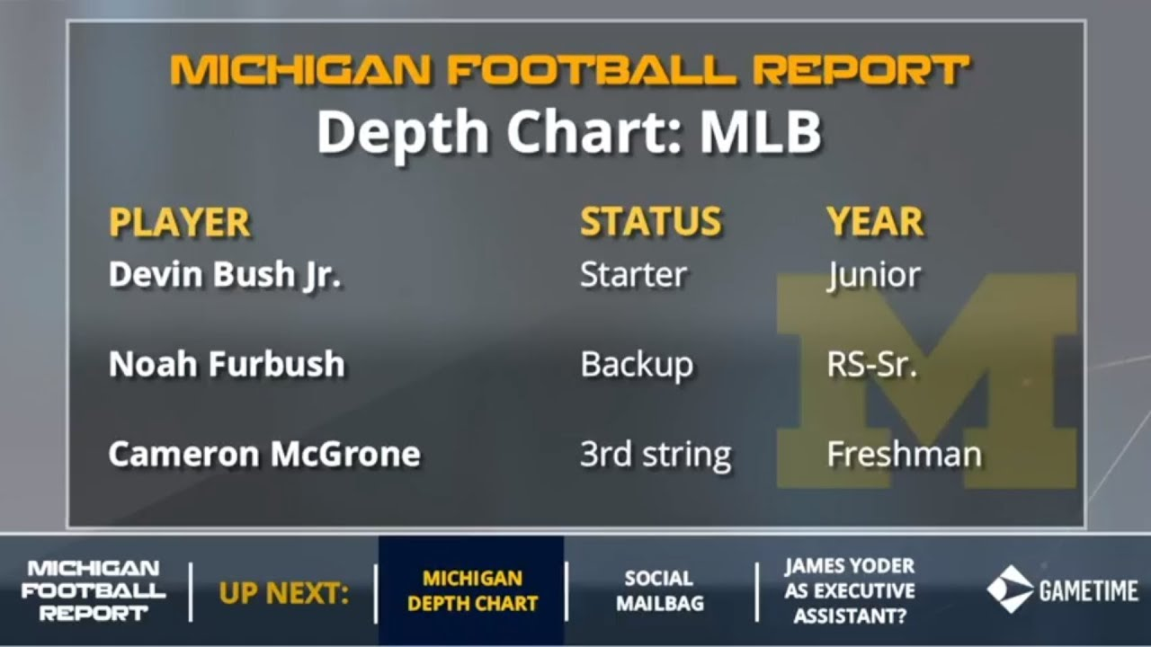 Michigan Football Depth Chart Defense 2018 Rashan Gary Devin Bush Lavert Hill David Long