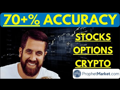 Over 70% Accuracy Using this One Technique for Trading Stocks, Forex, Crypto and Options