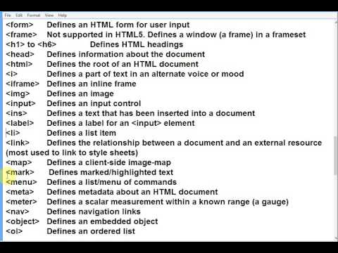 HTML Tags And ALL HTML 5 TAGS What Is Use