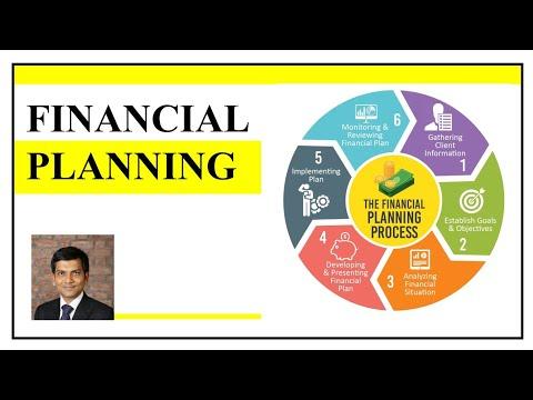 Financial Planning_Steps to Create an Optimum Portfolio