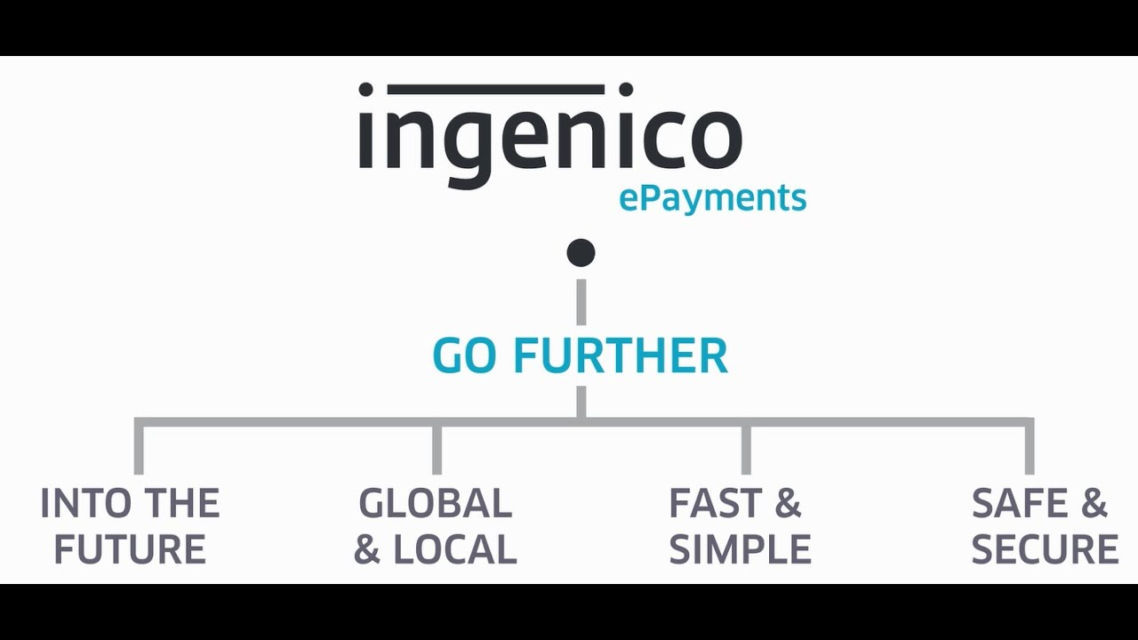 Discover Ingenico ePayments, the online and mobile commerce division of  Ingenico Group