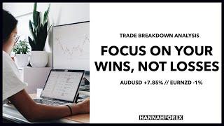 Forex Trade Analysis | Price Action Strategy | EURNZD AUDUSD