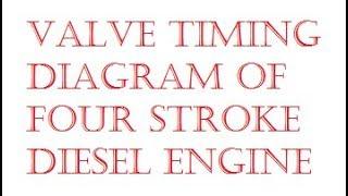 Valve Timing Diagram For 4 Stroke Diesel Engine Venn Explained Of Animation
