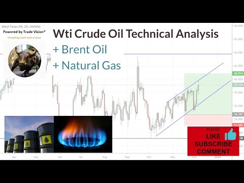 Wti Crude Oil Technical Analysis (also Brent Oil and Natural Gas)