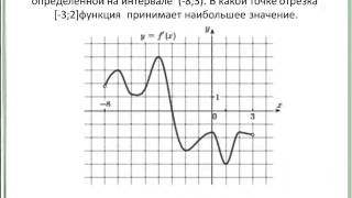 Нахождение точек экстремума функции по графикам. ЕГЭ. Задание В8