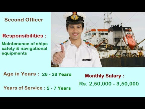 Merchant Navy Ranks & Salary 2017