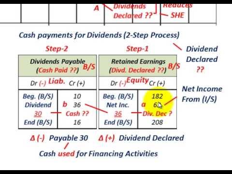 Cash Flow Statement (Financing Activity, Cash Dividends Declared & Paid, 2-Step Process, Chg Cash)