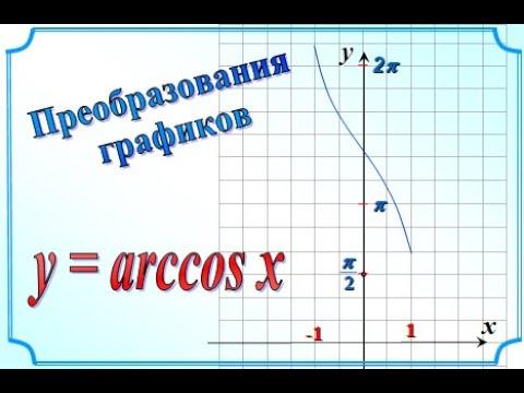 17 АркКосинус Преобразования графиков