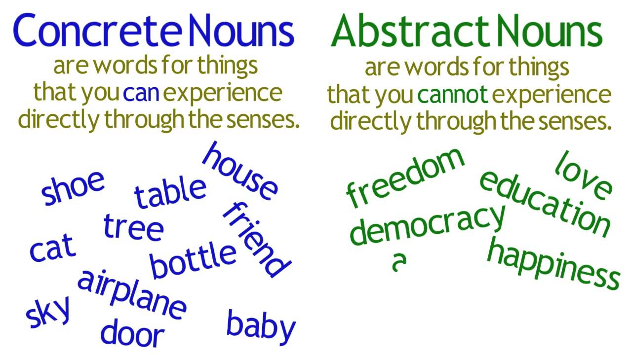 Lesson 02 Abstract Nouns - YouTube