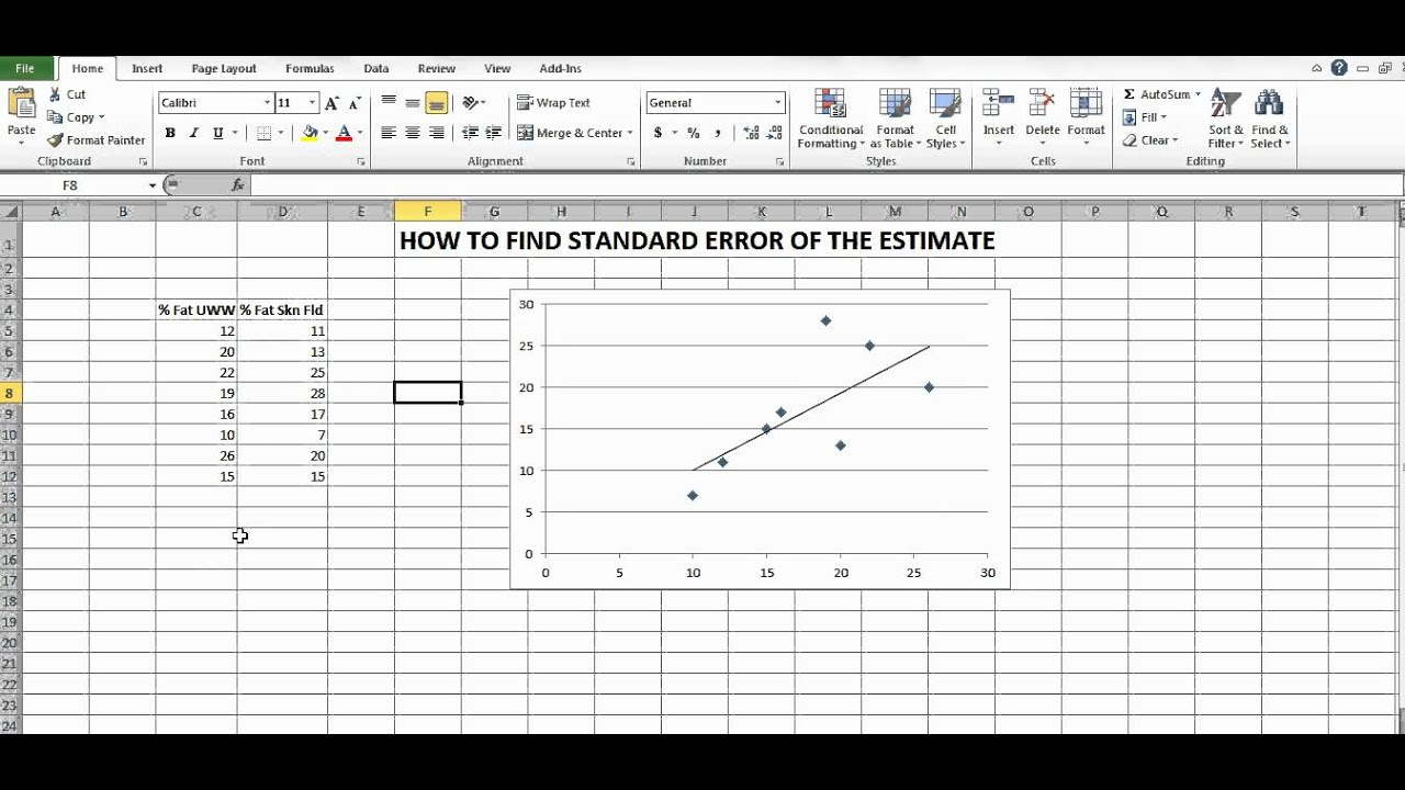 How To Find Standard Error Of Estimate In Excel