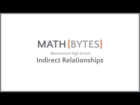 Algebra II @ MHS — Indirect Relationships (1.01b)