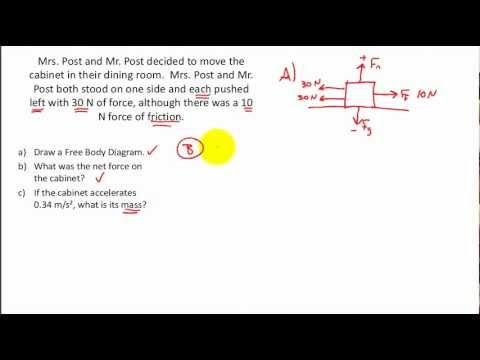 NET FORCE PRACTICE PROBLEMS Calculating the Net Force