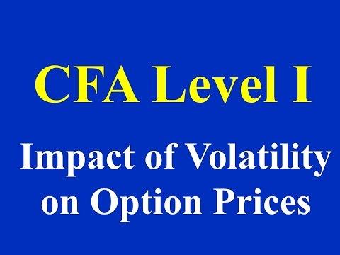 Impact Of Volatility On Option Prices