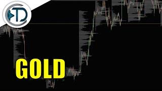Borsa Viop Forex günlük Analiz VOLUME /HACIM GOLD Altın Petrol WTI Eur usd gbp/usd 29.03