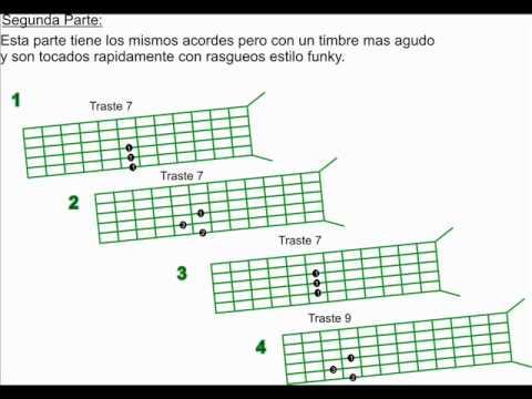 ¿Como tocar De musica ligera en Guitarra? - YouTube