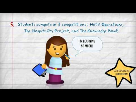 The Educational Institute's HTMP International Competition