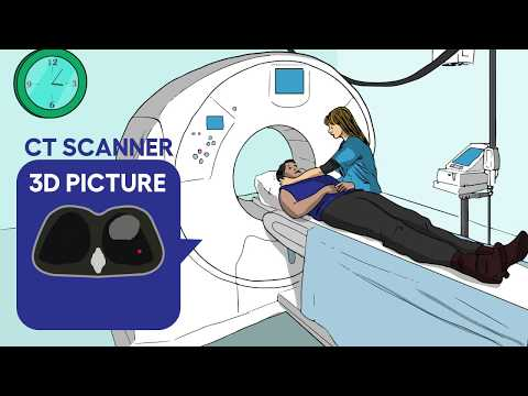 Screening saves lives! Learn more about low dose CT lung cancer screening.