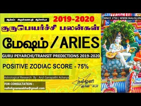 குரு பெயர்ச்சி 2019-2020 மேஷம் ராசி பலன்கள் - GURU PEYARCHI/TRANSIT 2019 IN TAMIL