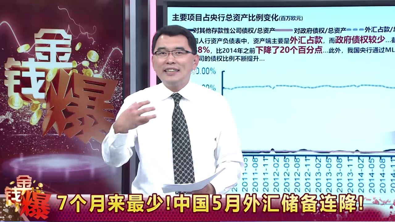 20180608 看見失敗?人行高考挑戰市場   (股軒金錢爆官方YouTube)