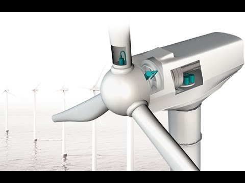POSITAL Sensors in Windenergy -Turning Into a Favorable Wind