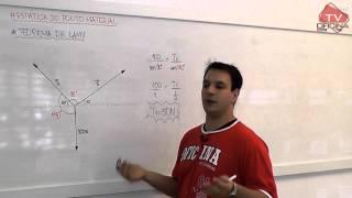 Dica de Física - Teorema de Lamy - Oficina do Estudante cursinho vestibular e colégio.