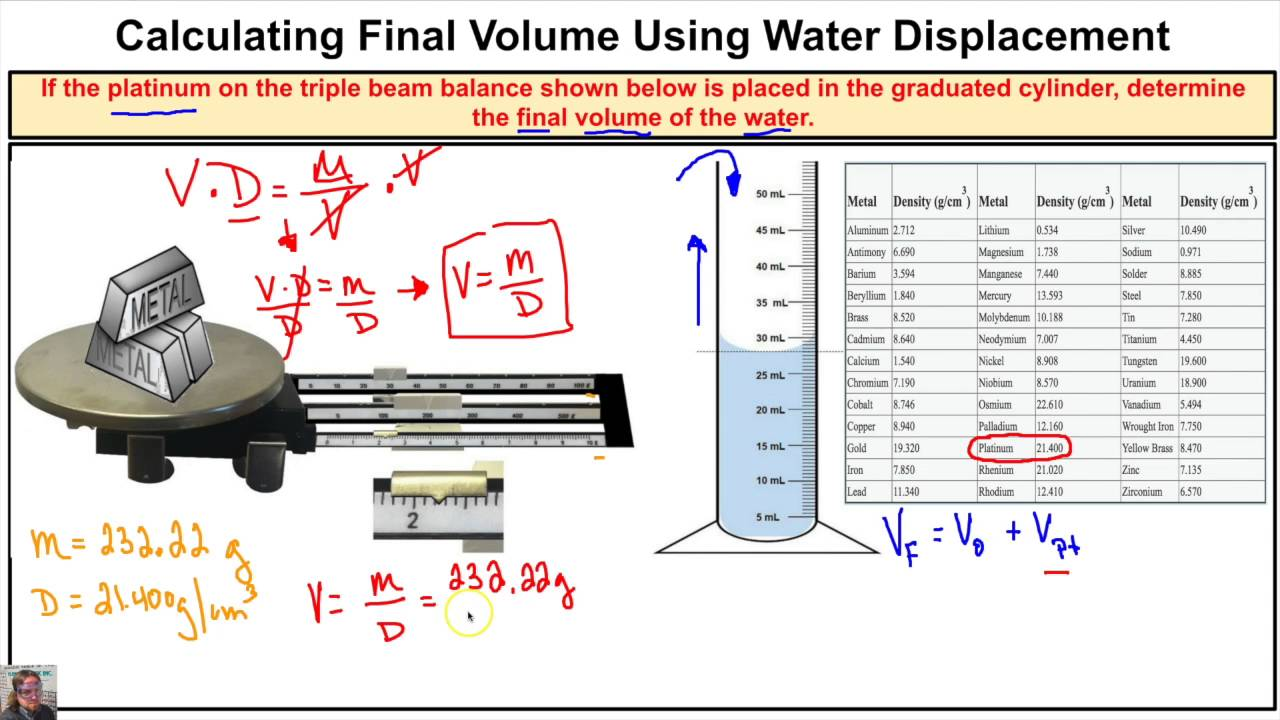 Worksheets Water Displacement Worksheet how to calculate final volume of water inside graduated cylinder using displacement