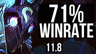 KINDRED vs RENGAR (JUNGLE) | 3/0/8, 71% winrate | EUW Master | v11.8