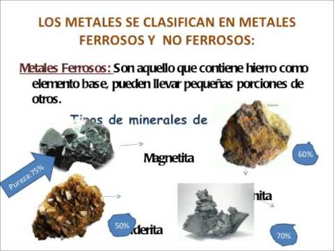 Materiales metlicos y no metlicos liliana andrea ma fonseca materiales metlicos y no metlicos liliana andrea ma fonseca urtaz Image collections
