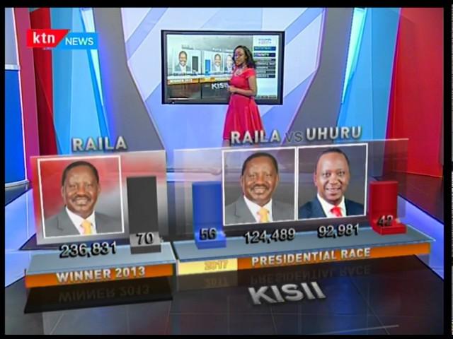 President Uhuru Kenyatta and NASA flag bearer Raila Odinga battle for votes in major counties