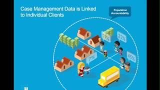 Building Out An Effective Case Management System