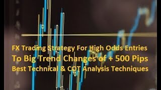 Forex Best Trade Entries to Big Trends 500 + Pip Moves in USD/JPY EUR/JPY Analysis 14/10