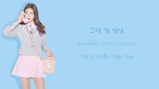 MEMBER NAMES, SOCIAL MEDIA, CREDITS Siyeon - Pink Somi - Blue Yoojung - Purple Soyeon - Green Dani - Orange Chaeyeon - Yellow Chanmi - Red ...