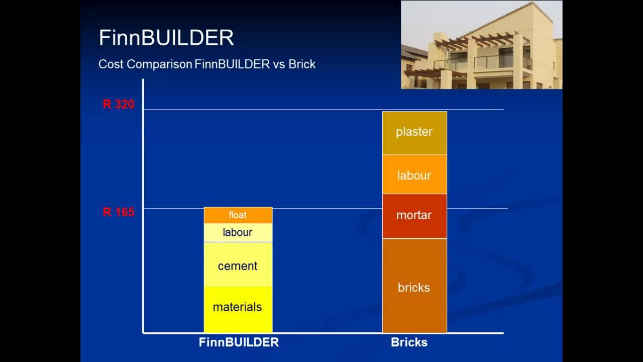 Building costs per square meter - Bricks vs FinnBUILDER - YouTube