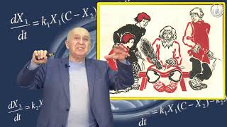 Твердислов В.А. Физика и биология от симметрии к законам эволюции часть2