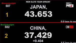 아시아 트랙선수권대회 겸 아시아 주니어 트랙 선수권