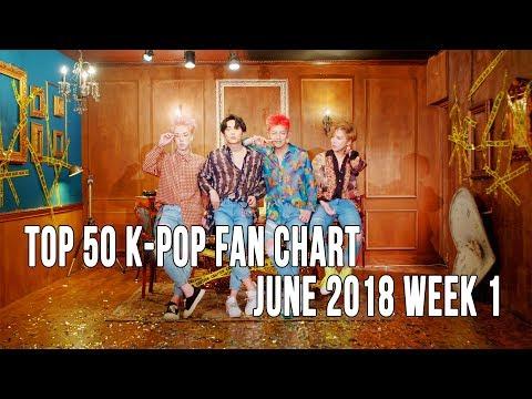 Top 50 K-Pop Songs Chart - June 2018 Week 1 Fan Chart