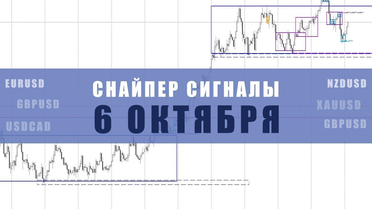 СИГНАЛЫ СНАЙПЕР НА 6 ОКТЯБРЯ    Трейдер Максим Михайлов