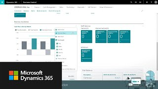 Introduction to Microsoft Dynamics 365 Business Central