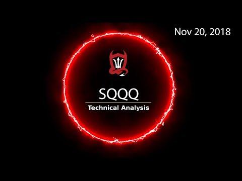 ProShares Ultra Short Technical Analysis (SQQQ) : Hello Little One...  [11.20.2018]