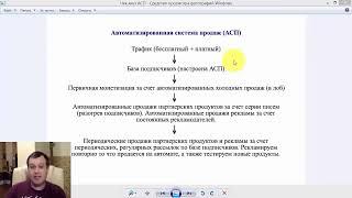 Мастер класс От 1000 рублей и более в день
