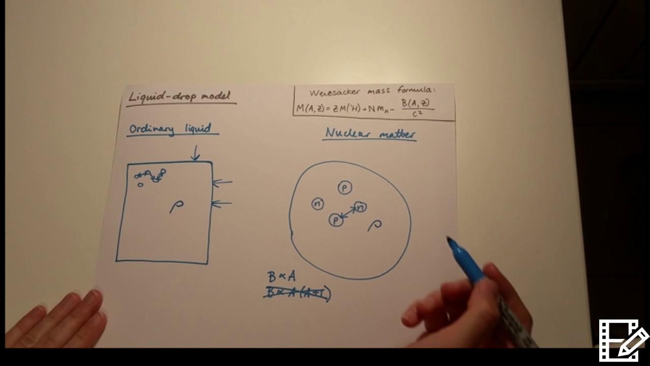 liquid drop model - youtube wiring diagram rheem water heaters model 81v52d