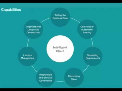 Intelligent Client Capability Framework