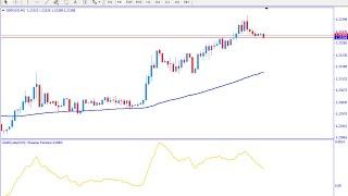 Estratégia Forex, (Gold System) - A favor da tendência.