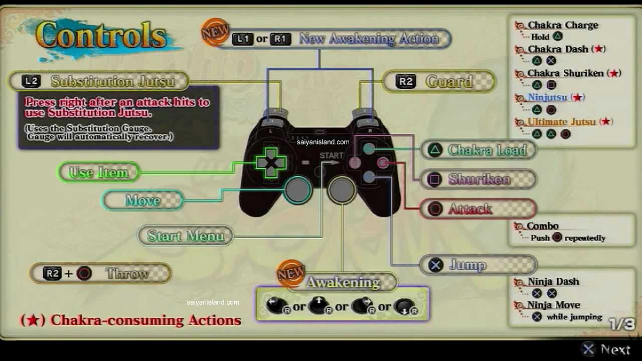 Naruto Ultimate Ninja Storm 3 Controller Settings