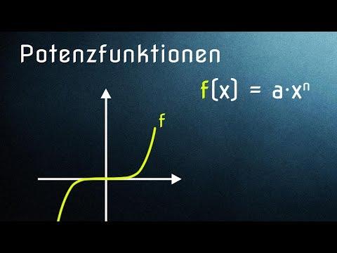 Potenzfunktionen: Symmetrie, Monotonie, Definitionsmenge/Wertebereich